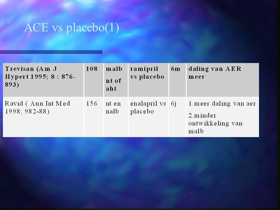 ACE vs placebo(1)