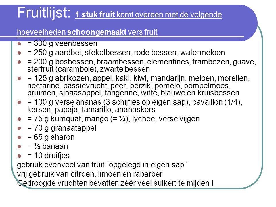 Fruitlijst: 1 stuk fruit komt overeen met de volgende hoeveelheden schoongemaakt vers fruit