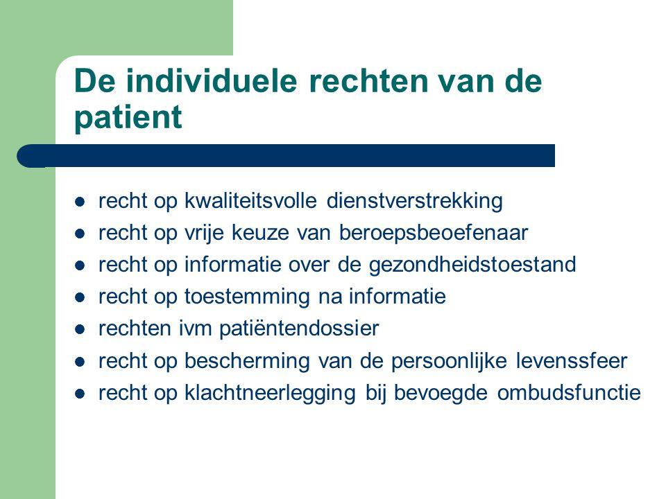 De individuele rechten van de patient