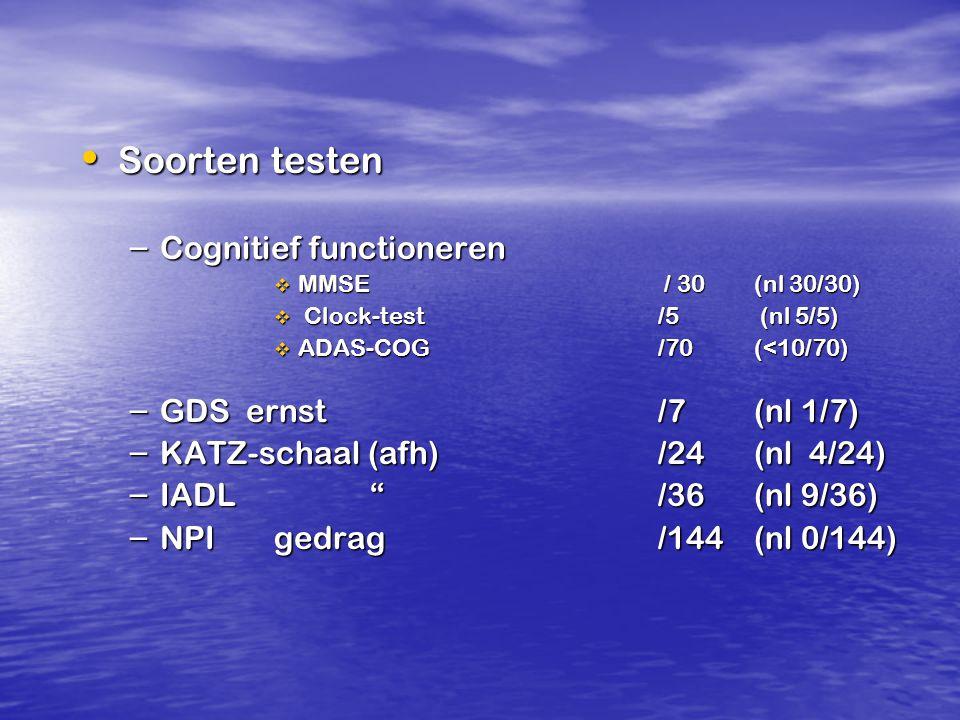 Soorten testen Cognitief functioneren GDS ernst /7 (nl 1/7)