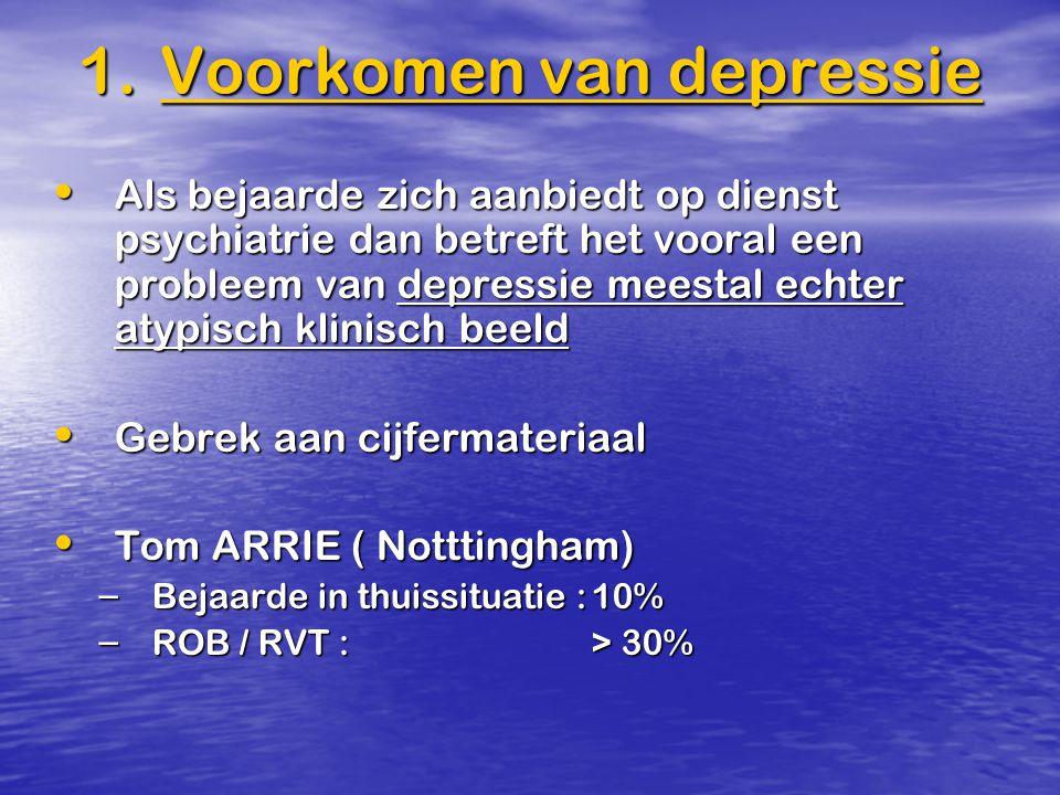 Voorkomen van depressie
