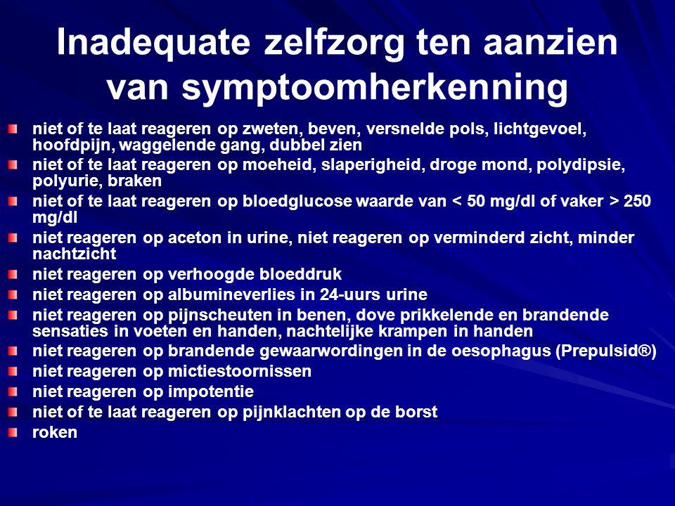 Inadequate zelfzorg ten aanzien van symptoomherkenning