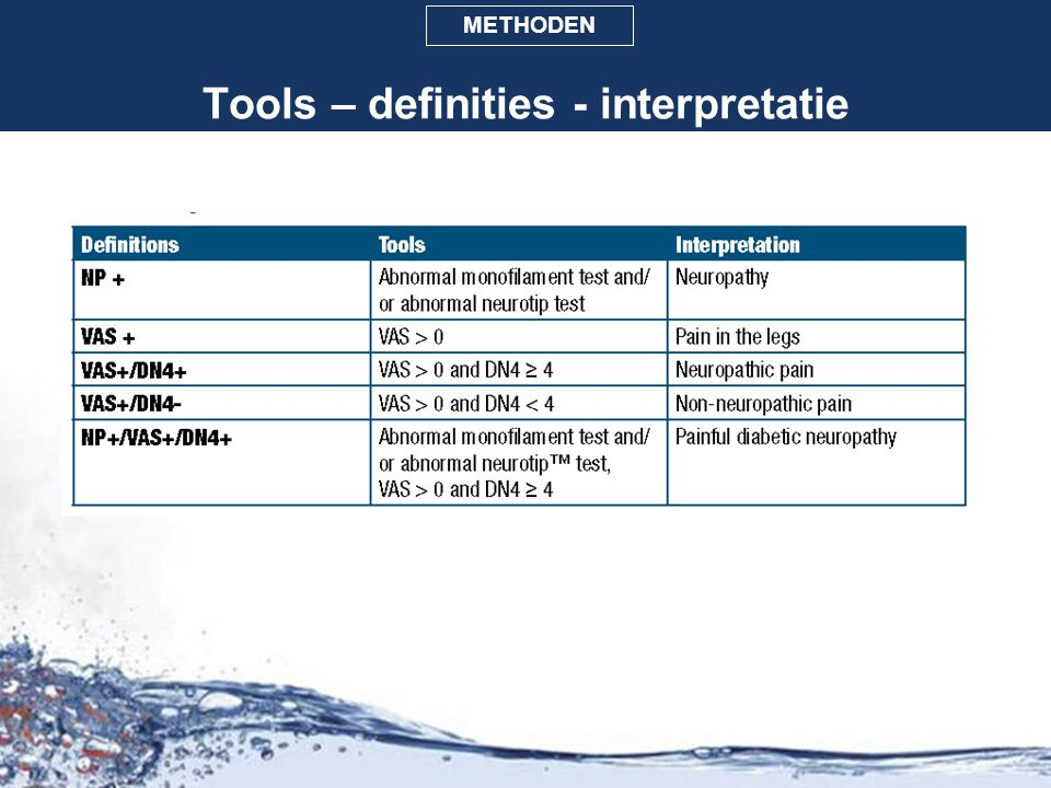 Tools – definities - interpretatie