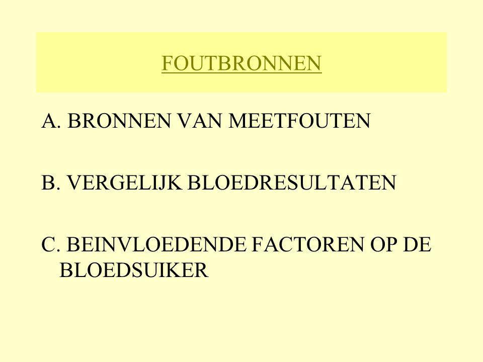 FOUTBRONNEN A. BRONNEN VAN MEETFOUTEN. B. VERGELIJK BLOEDRESULTATEN.