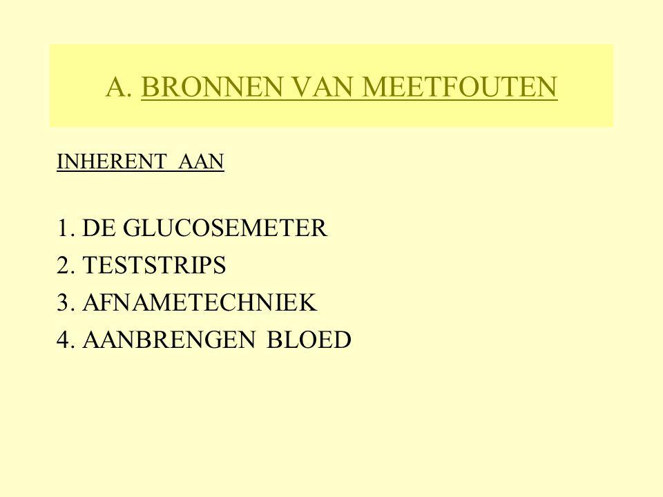 A. BRONNEN VAN MEETFOUTEN