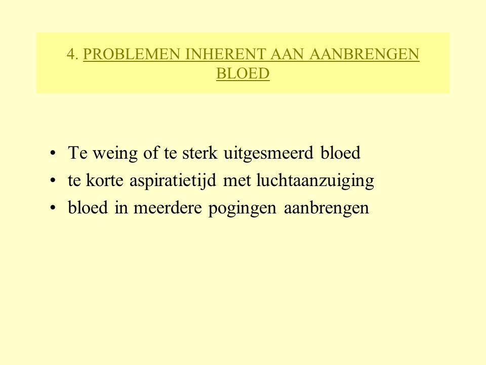 4. PROBLEMEN INHERENT AAN AANBRENGEN BLOED