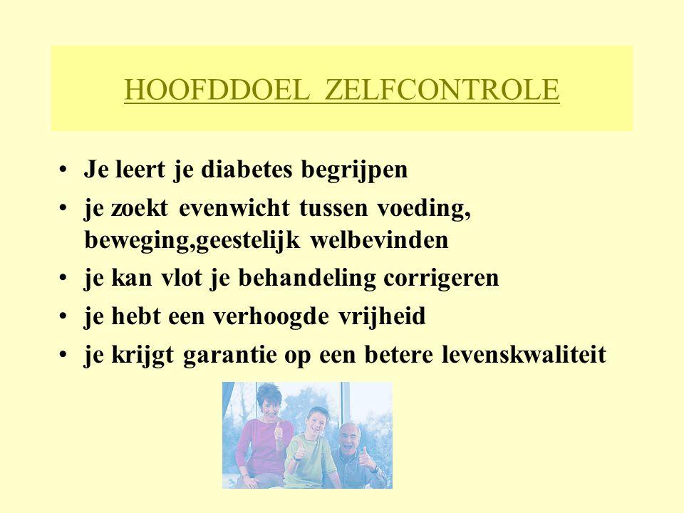 HOOFDDOEL ZELFCONTROLE