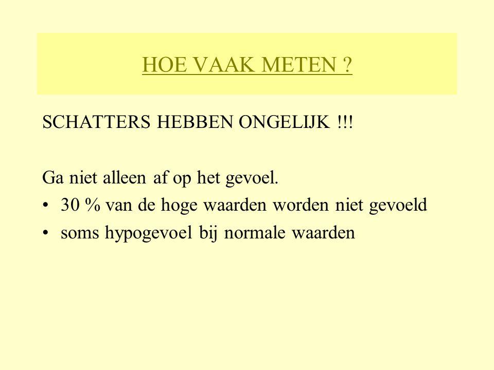HOE VAAK METEN SCHATTERS HEBBEN ONGELIJK !!!