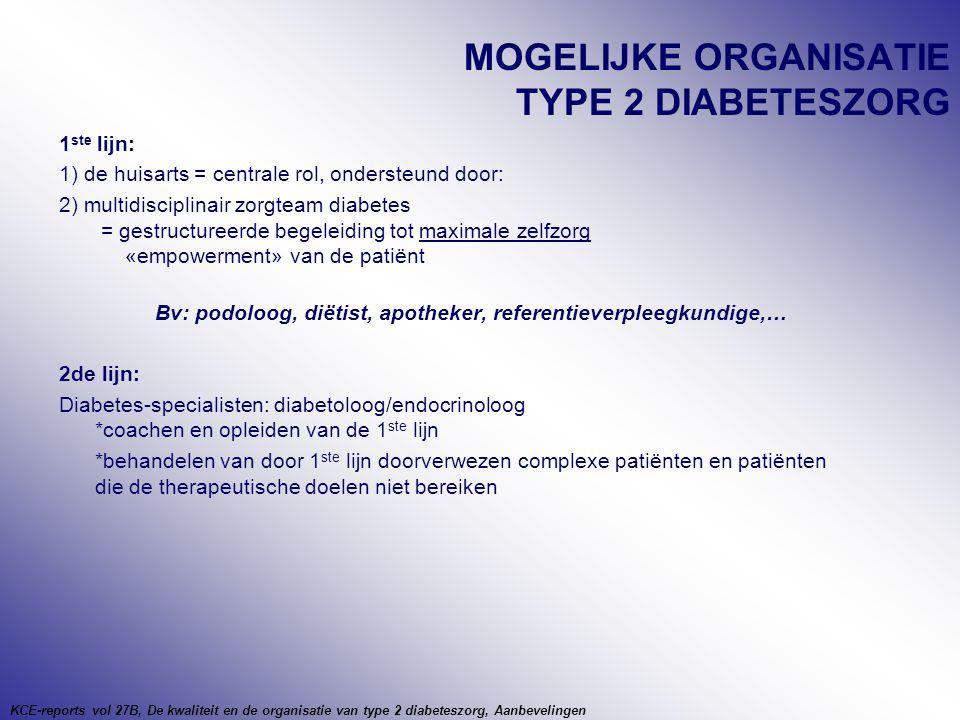 MOGELIJKE ORGANISATIE TYPE 2 DIABETESZORG