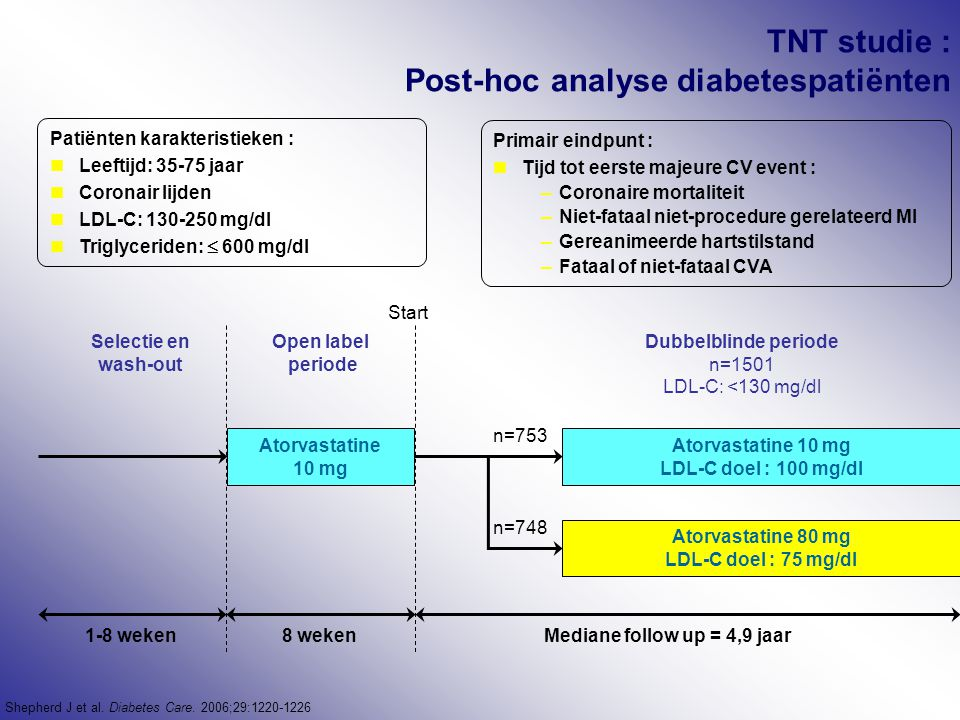 TNT studie : Post-hoc analyse diabetespatiënten