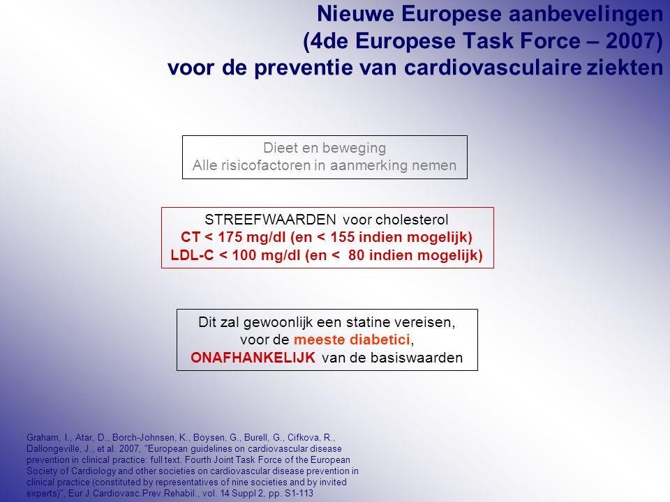 Nieuwe Europese aanbevelingen (4de Europese Task Force – 2007) voor de preventie van cardiovasculaire ziekten