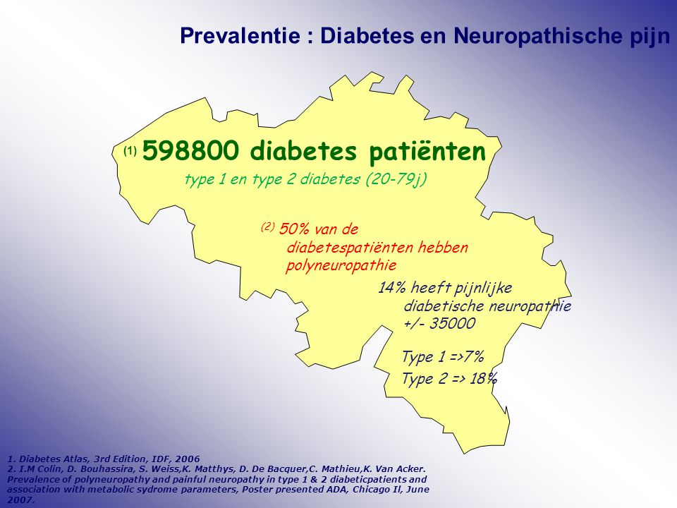 Prevalentie : Diabetes en Neuropathische pijn