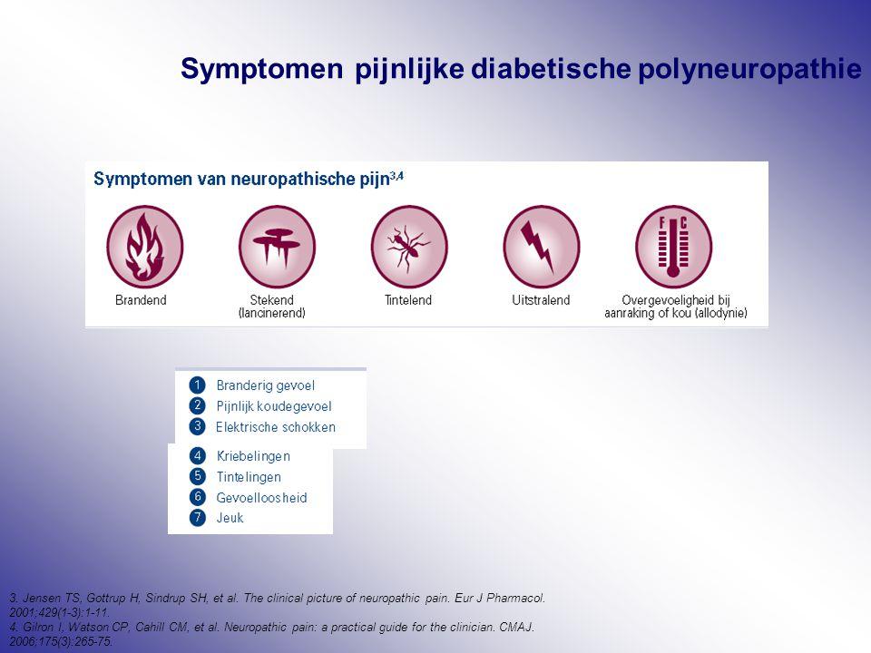 Symptomen pijnlijke diabetische polyneuropathie