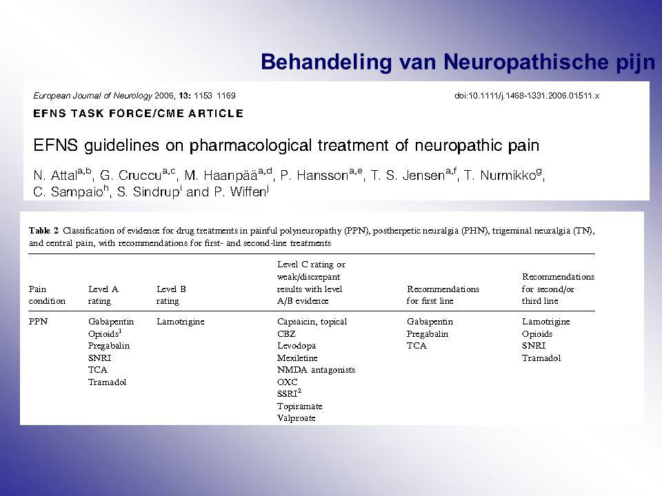 Behandeling van Neuropathische pijn