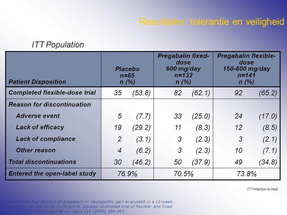 Resultaten: tolerantie en veiligheid