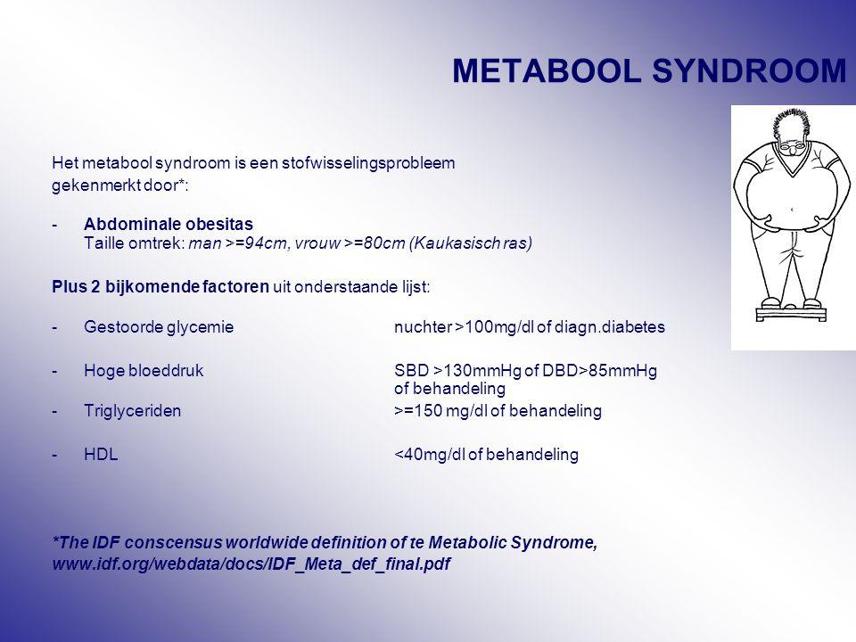 METABOOL SYNDROOM Het metabool syndroom is een stofwisselingsprobleem