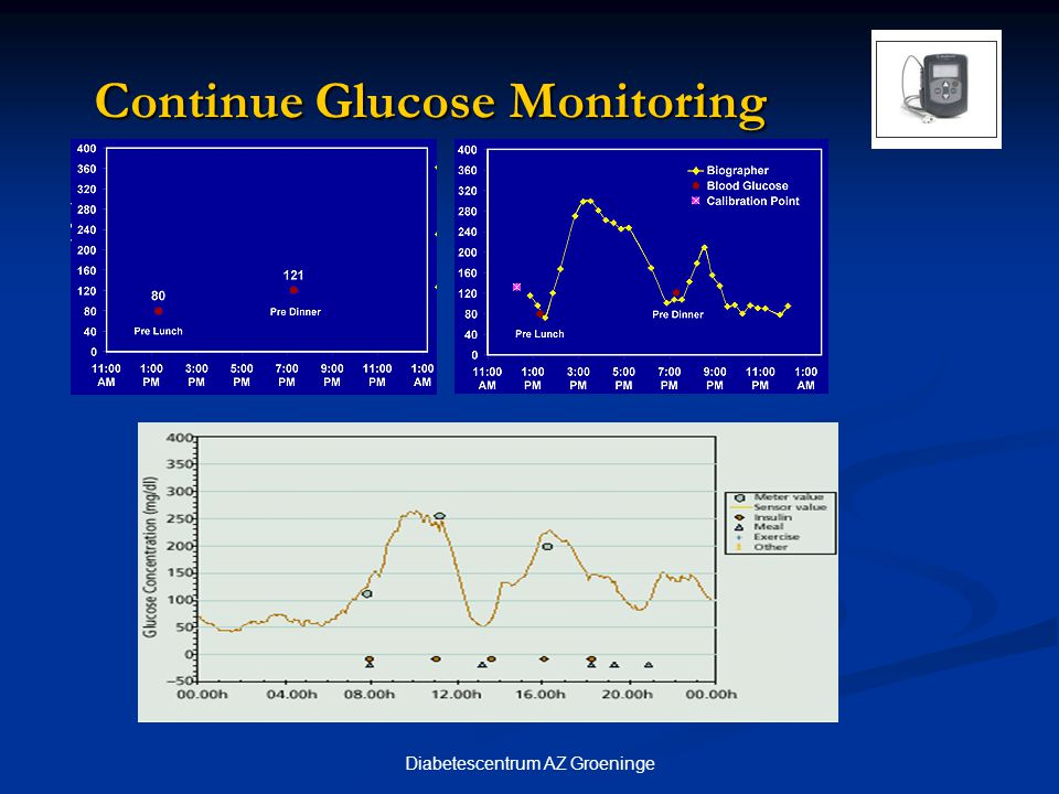 Continue Glucose Monitoring