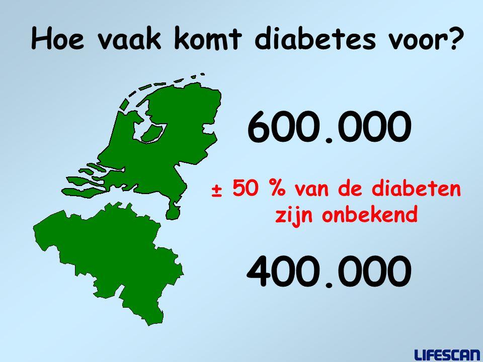 Hoe vaak komt diabetes voor