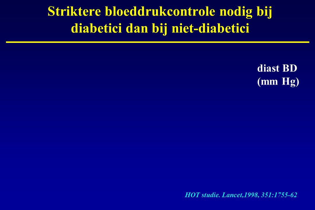 Striktere bloeddrukcontrole nodig bij diabetici dan bij niet-diabetici