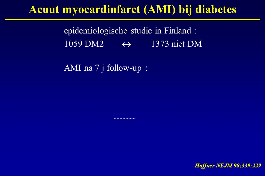 Acuut myocardinfarct (AMI) bij diabetes