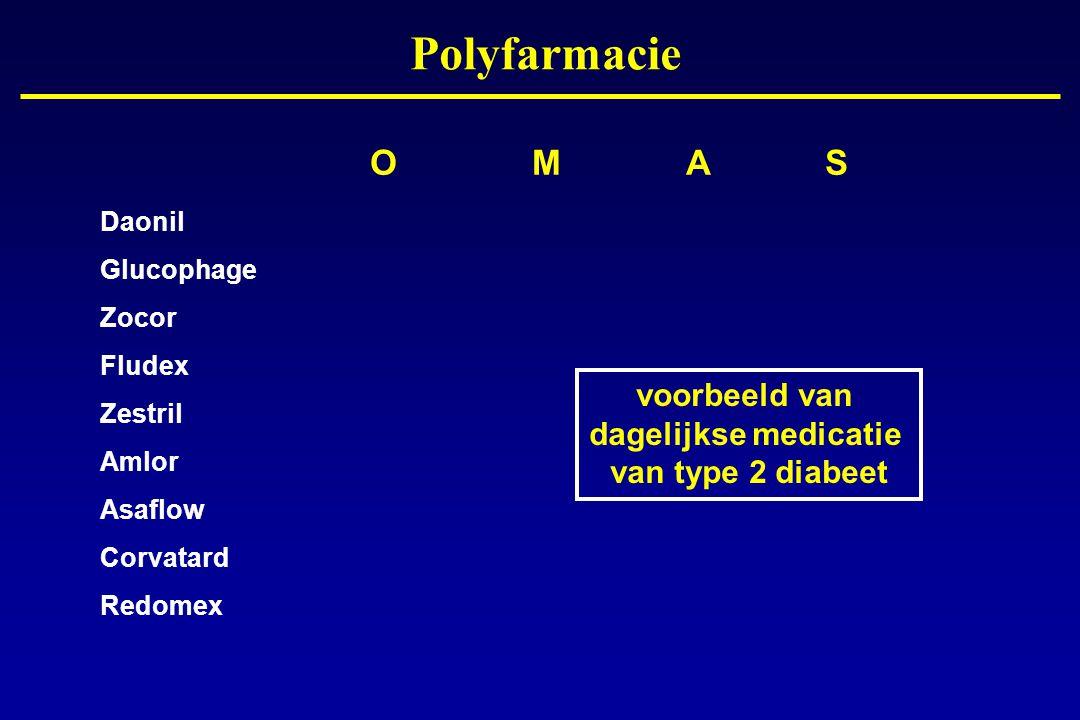 Polyfarmacie O M A S voorbeeld van dagelijkse medicatie