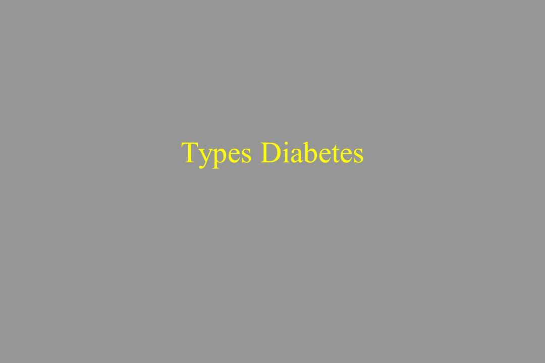 Types Diabetes Type1 Type2 Zwangerschapsdiabetes Andere vormen