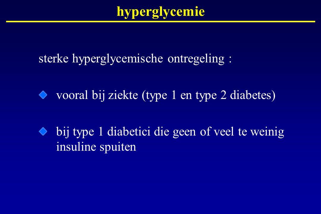 hyperglycemie sterke hyperglycemische ontregeling :