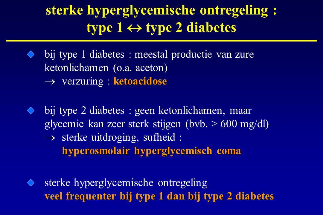 sterke hyperglycemische ontregeling : type 1  type 2 diabetes
