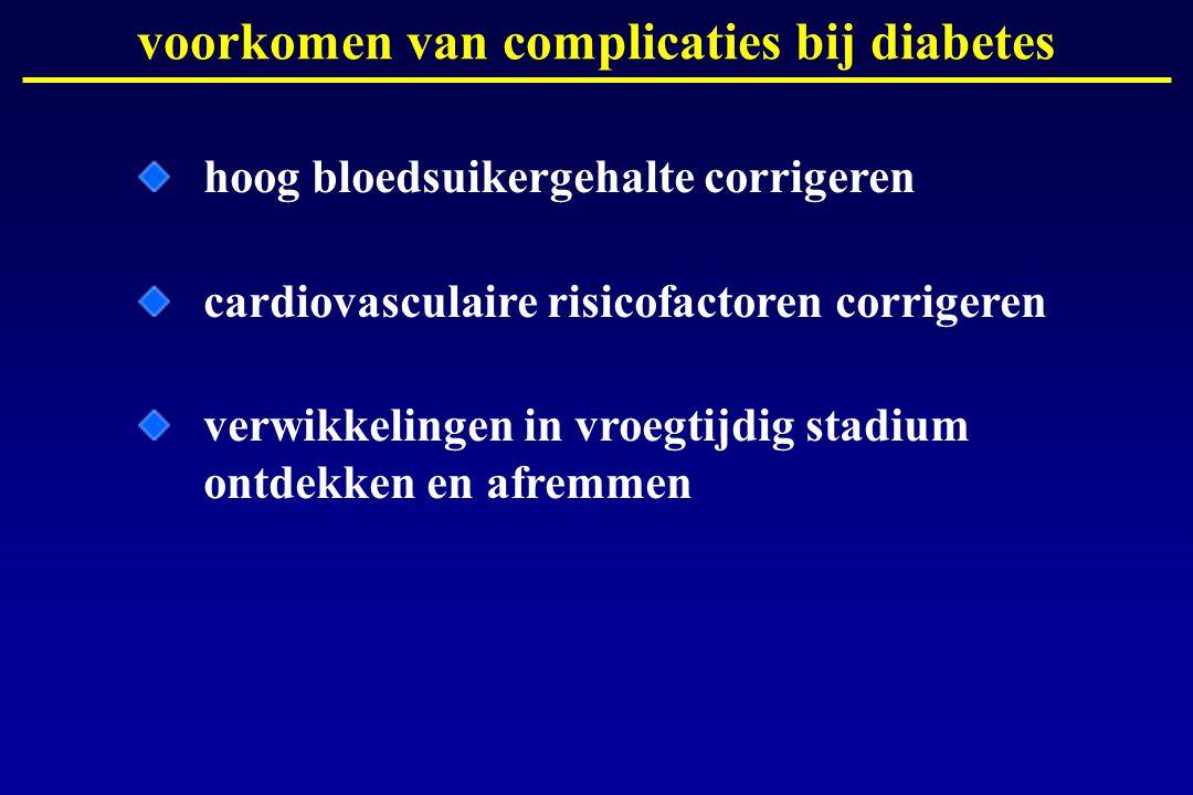 voorkomen van complicaties bij diabetes