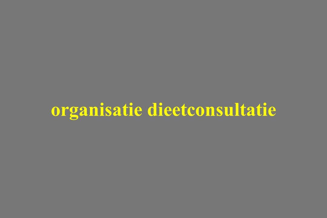 organisatie dieetconsultatie