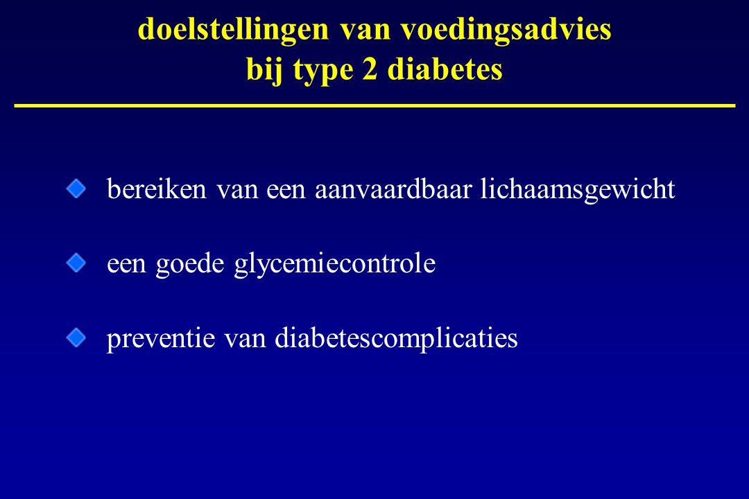 doelstellingen van voedingsadvies bij type 2 diabetes