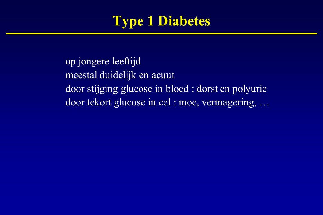 Type 1 Diabetes op jongere leeftijd meestal duidelijk en acuut