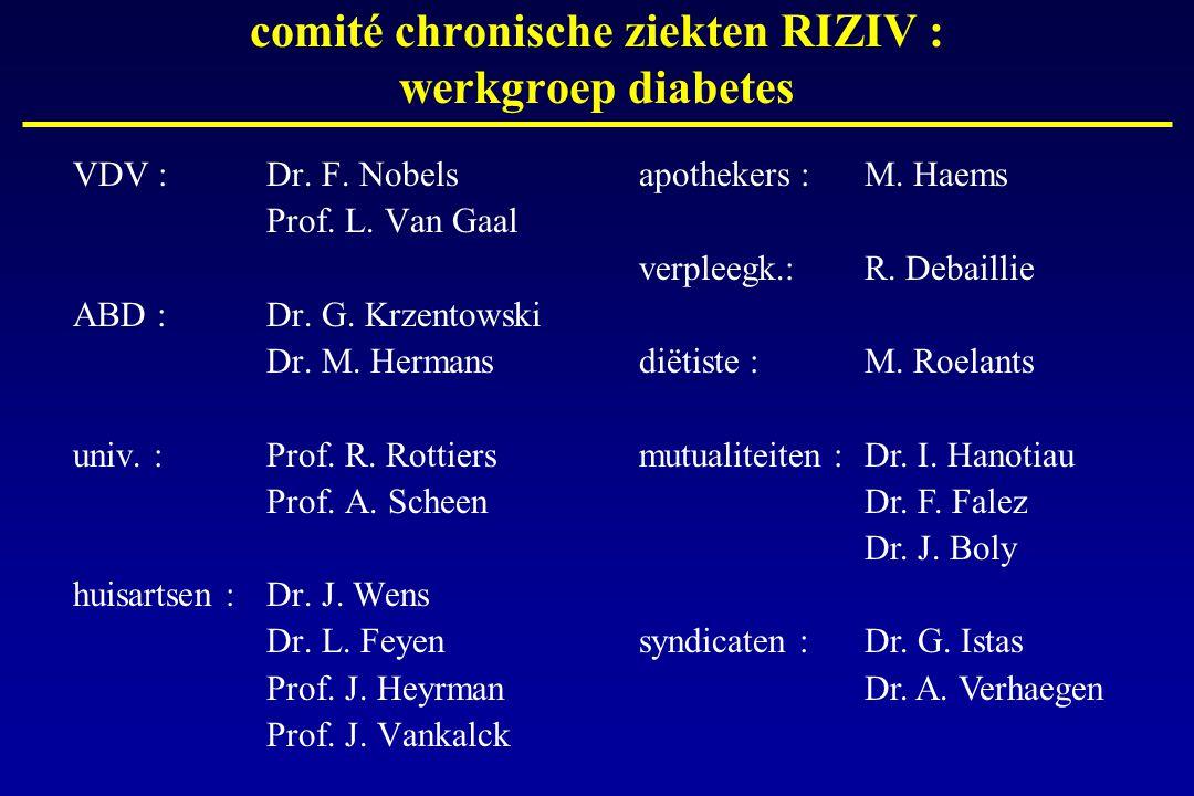 comité chronische ziekten RIZIV : werkgroep diabetes