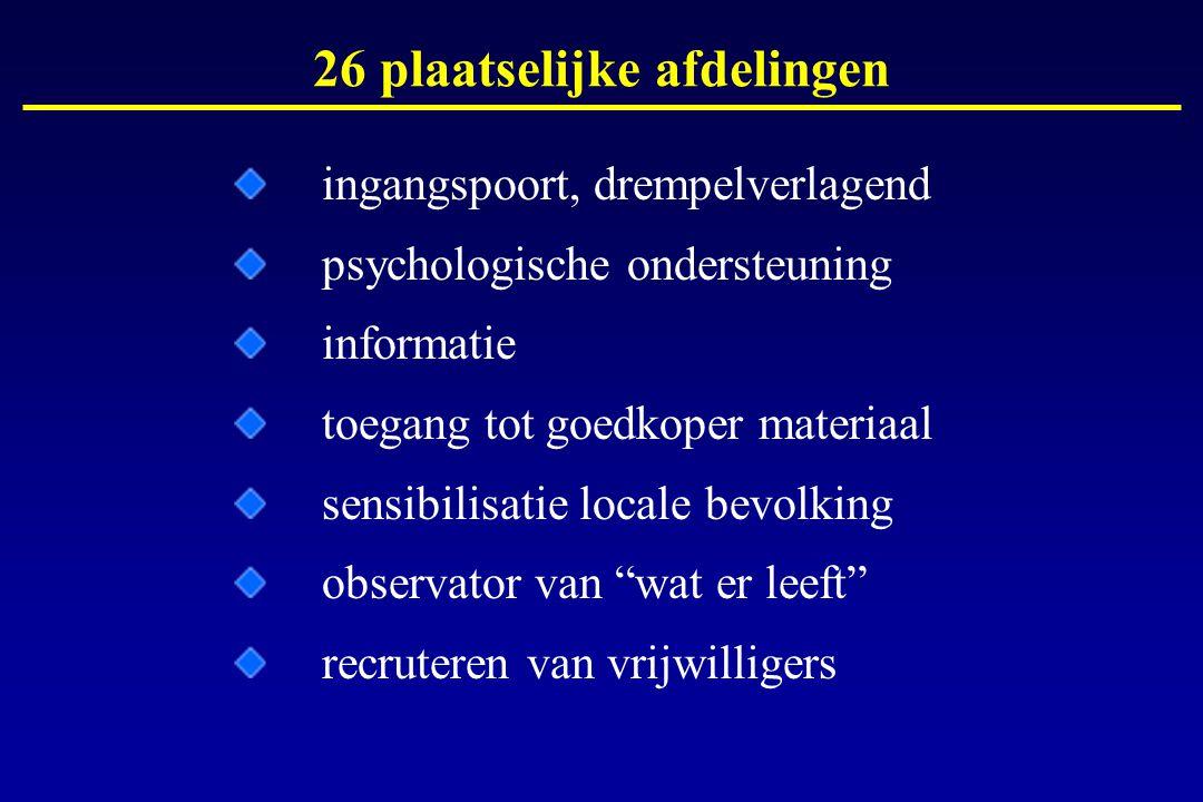 26 plaatselijke afdelingen
