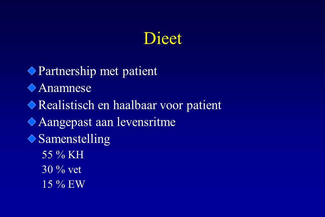 Dieet Partnership met patient Anamnese