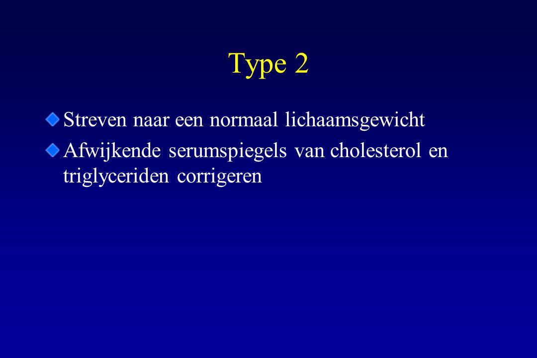 Type 2 Streven naar een normaal lichaamsgewicht