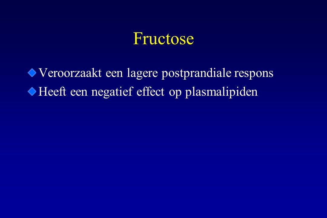 Fructose Veroorzaakt een lagere postprandiale respons