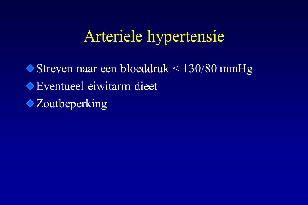 Arteriele hypertensie