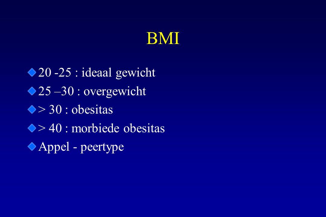 BMI 20 -25 : ideaal gewicht 25 –30 : overgewicht > 30 : obesitas