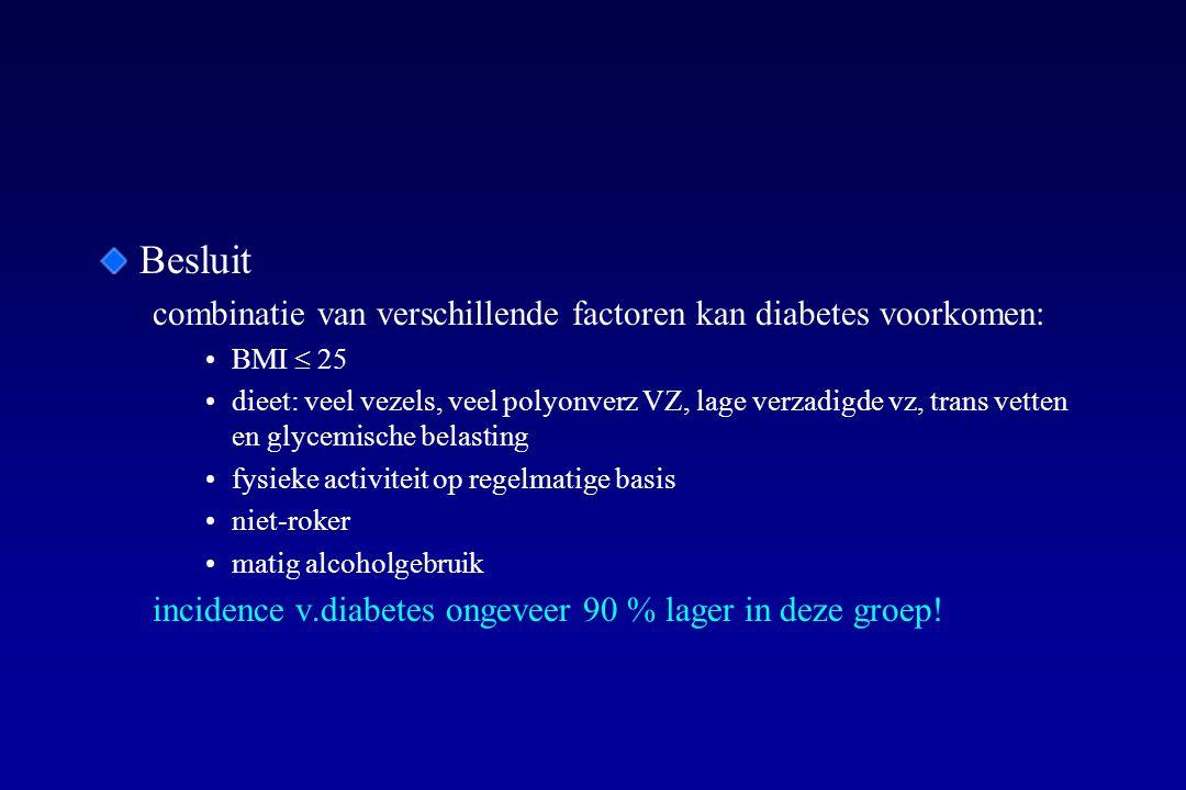 Besluit combinatie van verschillende factoren kan diabetes voorkomen: