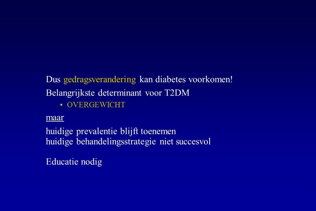 Dus gedragsverandering kan diabetes voorkomen!