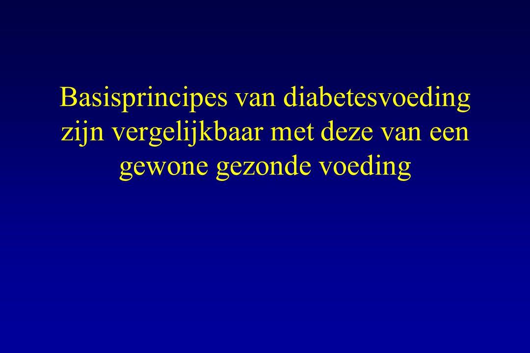 Basisprincipes van diabetesvoeding zijn vergelijkbaar met deze van een gewone gezonde voeding