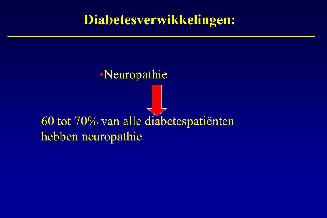 Diabetesverwikkelingen:
