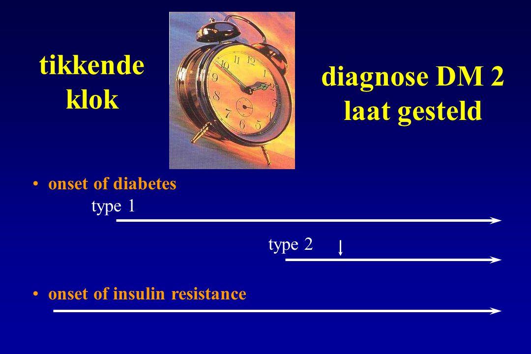 diagnose DM 2 laat gesteld