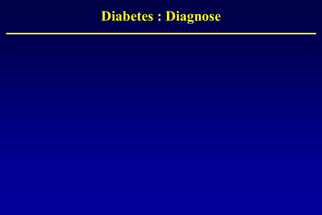 Diabetes : Diagnose Spreekt voor zich