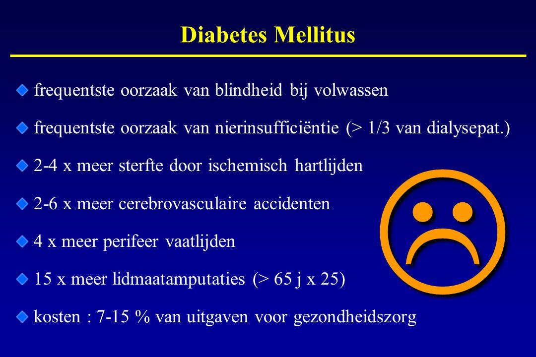 L Diabetes Mellitus frequentste oorzaak van blindheid bij volwassen