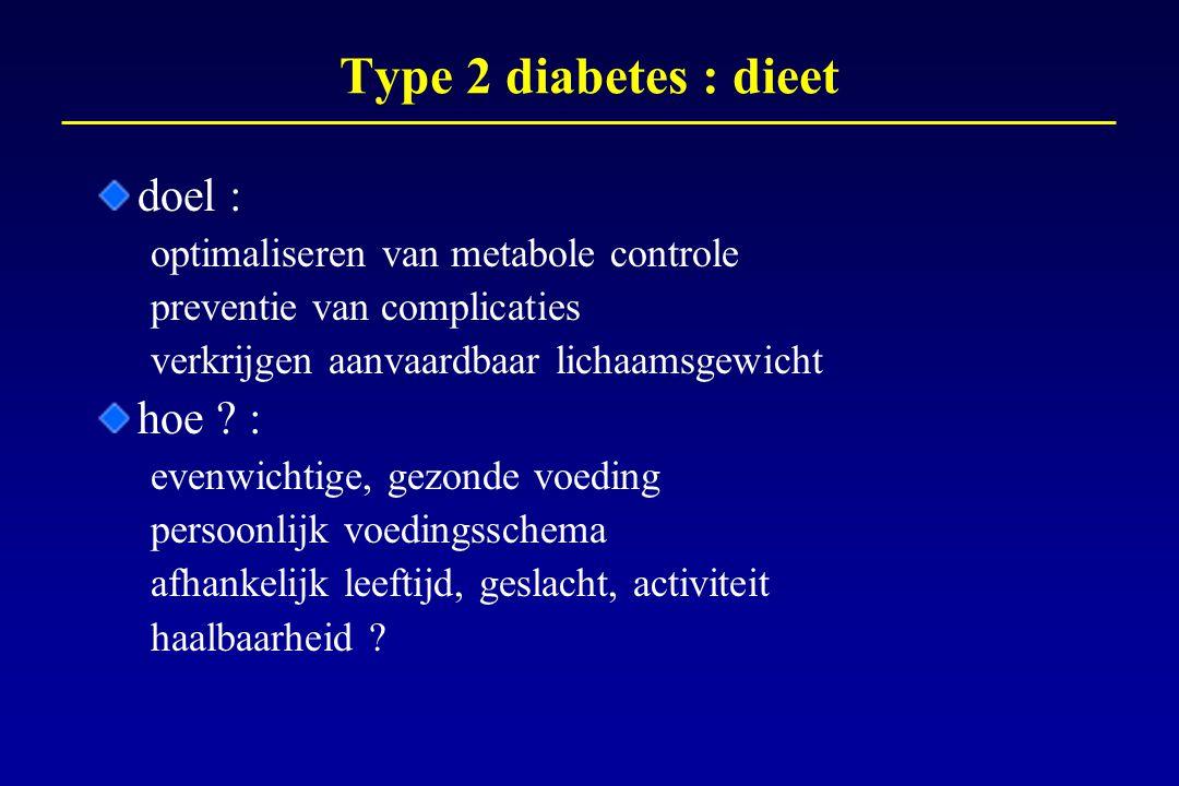 Type 2 diabetes : dieet doel : hoe :