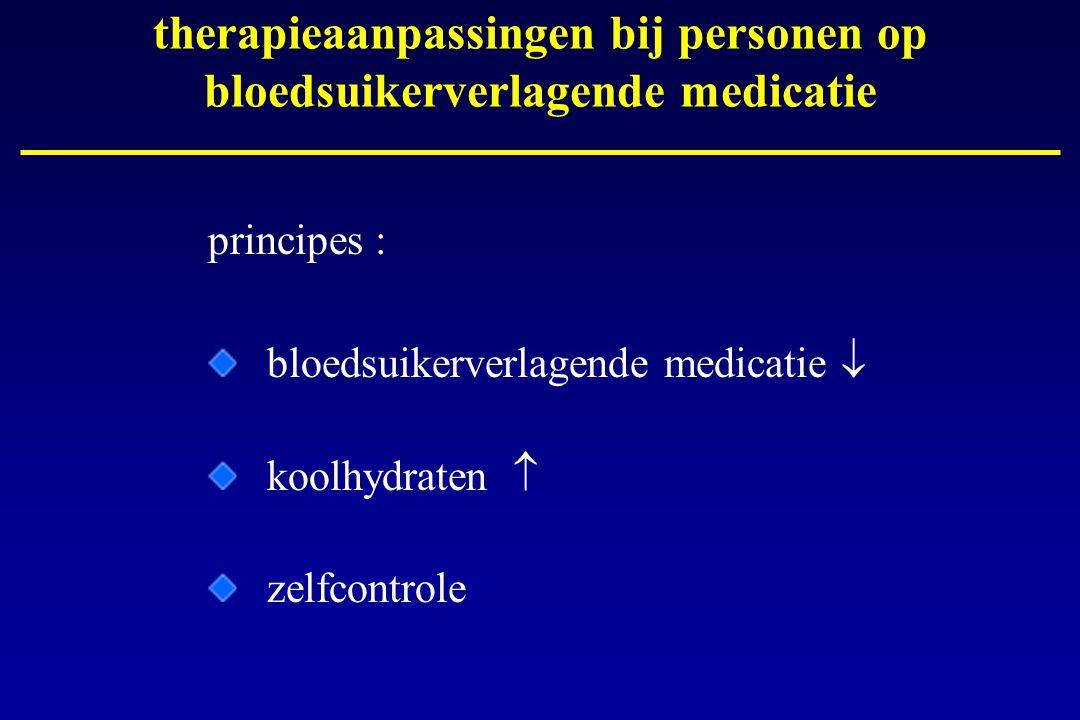 therapieaanpassingen bij personen op bloedsuikerverlagende medicatie