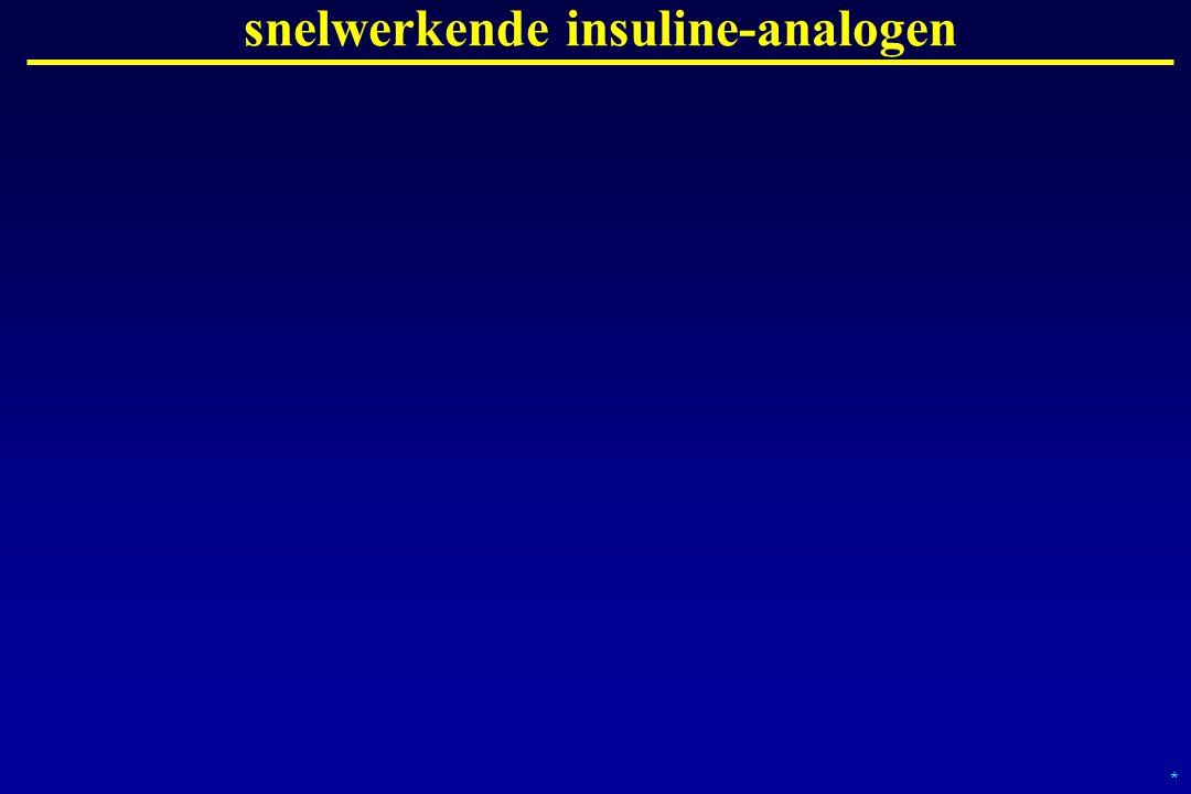 snelwerkende insuline-analogen