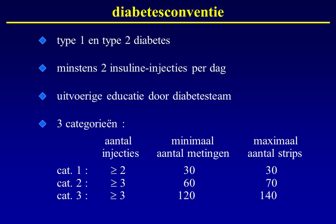 diabetesconventie type 1 en type 2 diabetes